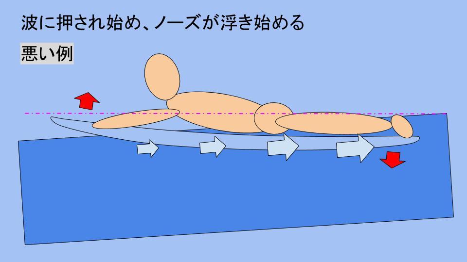 テイクオフ時の体重移動 (5)