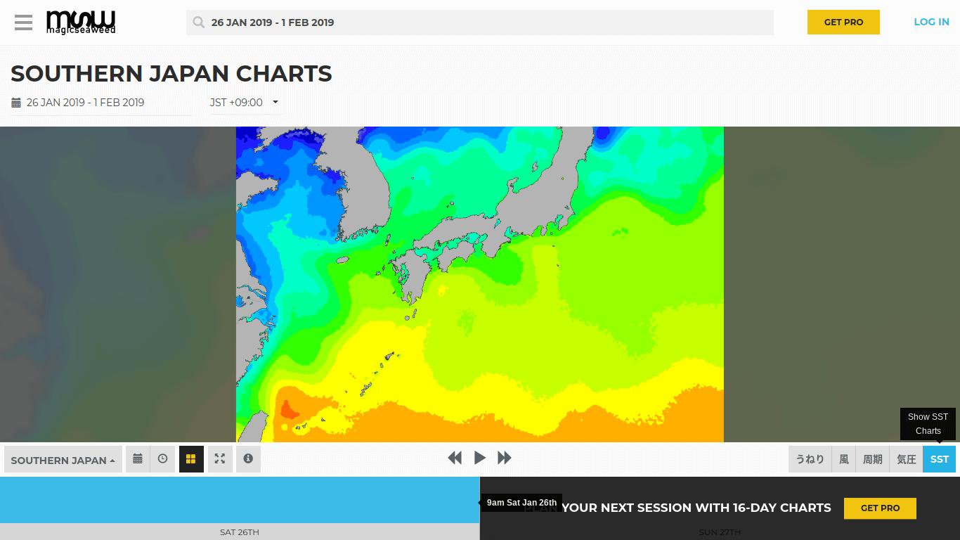 温度チャート