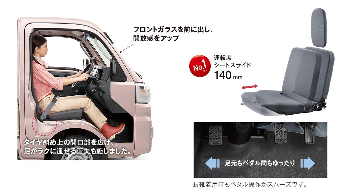 シートスライド