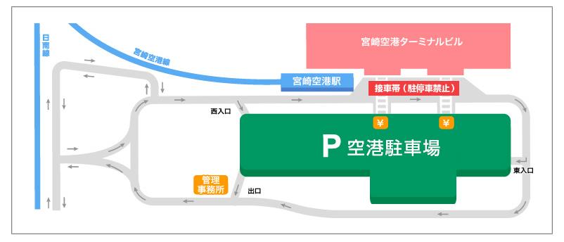 空港周辺のアクセス